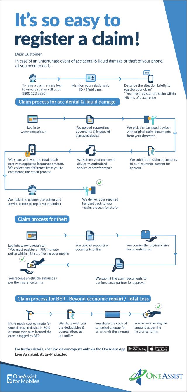 claim process